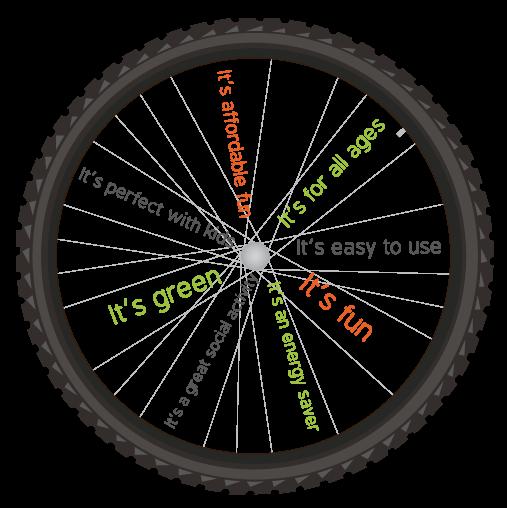Bike-Tire